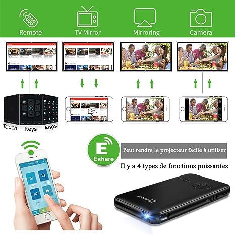 Aodin - Miniproyector negro móvil con conexión wifi, tecnología ...