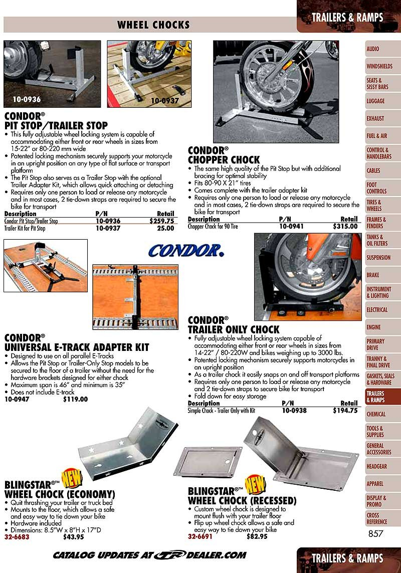 CONDOR UNIV Universal E-Track Adapter Kit by CONDOR
