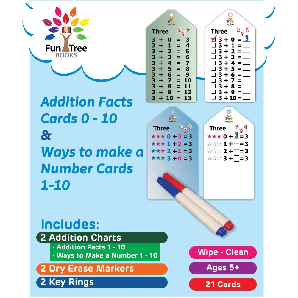 Amazon.com: Addition Flash Cards Sets (0-10) with Key Rings and ...