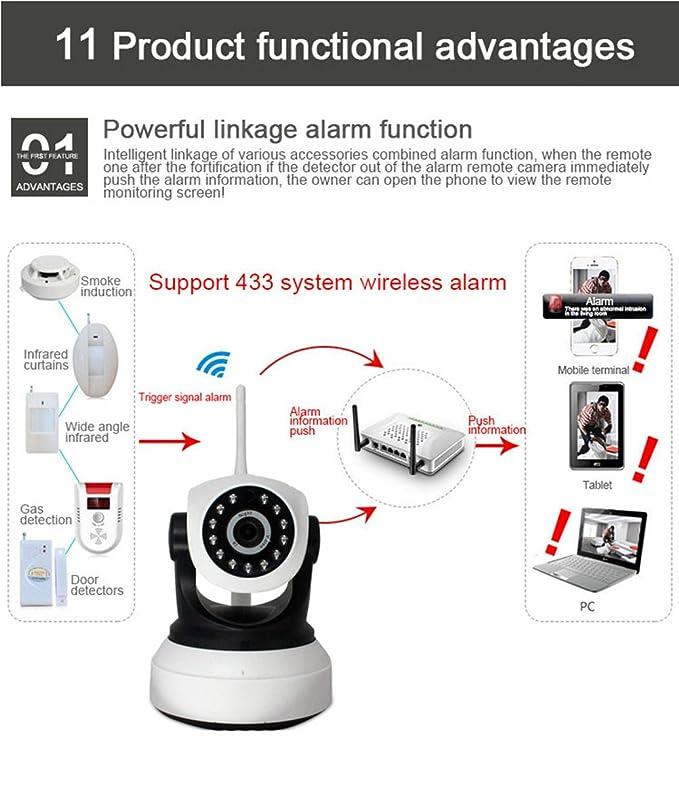 Cámara de vídeo de seguridad Wireless Cámara IP Domo 1080P World Top Coo mobile Detección Tiempo real de captura de vídeo Soporte para Ios & Android: ...
