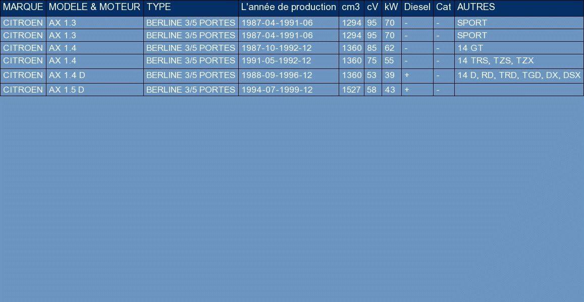 pour AX 1.3 1.4 1.4 D 1.5 D HATCHBACK 95//85//75//53//58hp 1987-1999 ETS-EXHAUST 148 Silencioso Intermedio