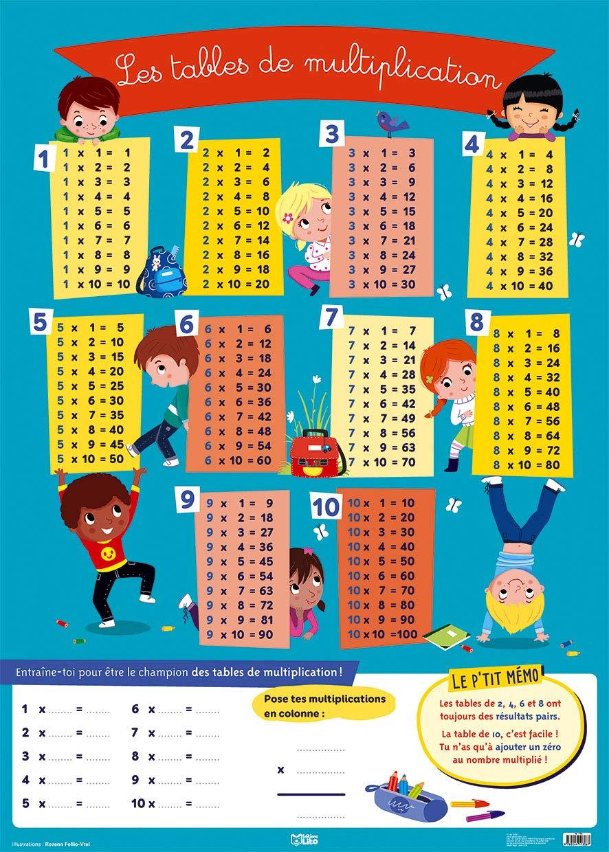 Poster Table De Multiplication 9782244113067 Amazon Com Books