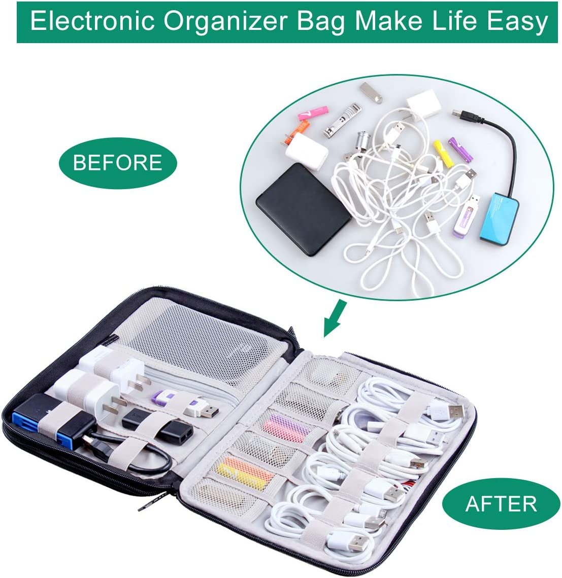 Electronics Organizer Hard Drives- Including 5 Pcs Reusable Fastening Cable Ties Cable Cord Travel Cable Storage Bag Electronic Gadgets Accessories Case for Charging Cable Cell Phone