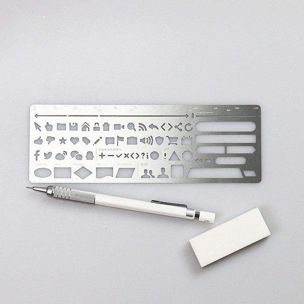 Amupper Mascherina metallica con simboli per creare interfacce ed esperienze utente sul Web