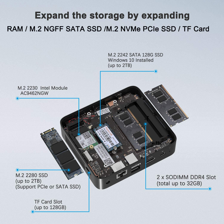U800 Mini PC 8a generación Intel Core i3-8145U Windows 10 Pro Mini ...