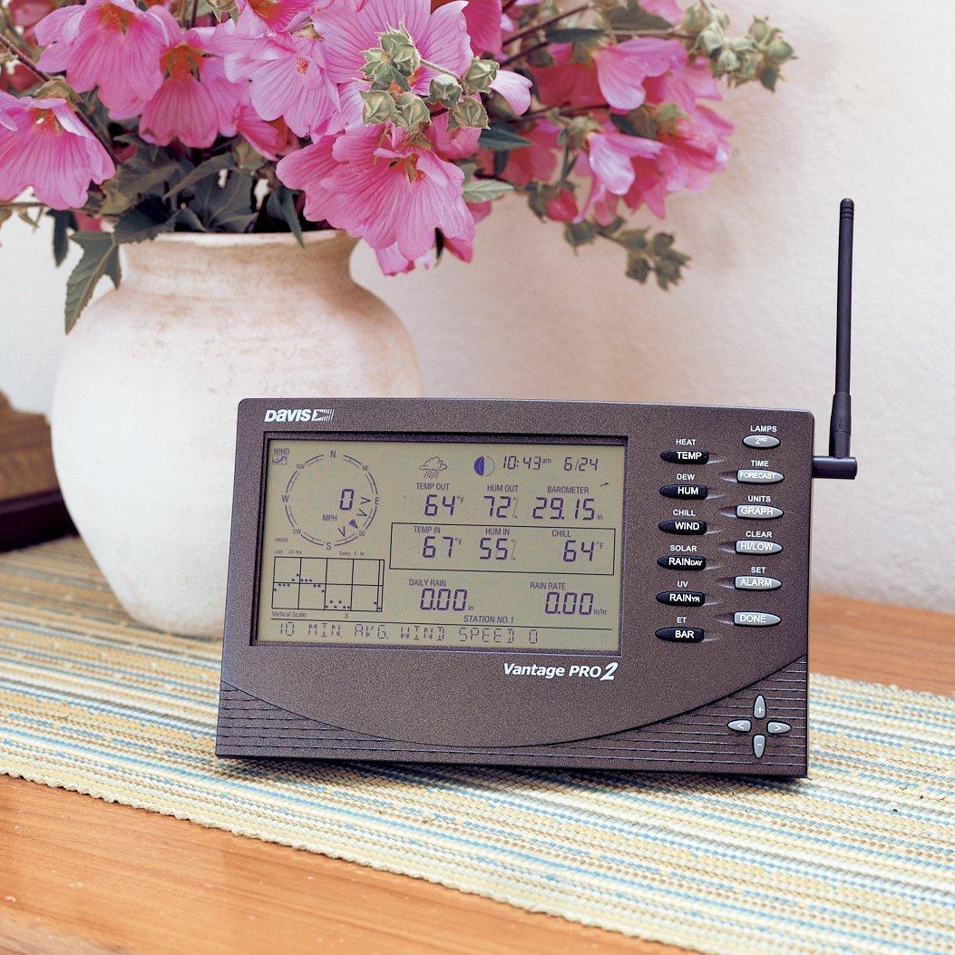 Davis Instruments Vantage Pro2 Console/Receiver by Davis Instruments