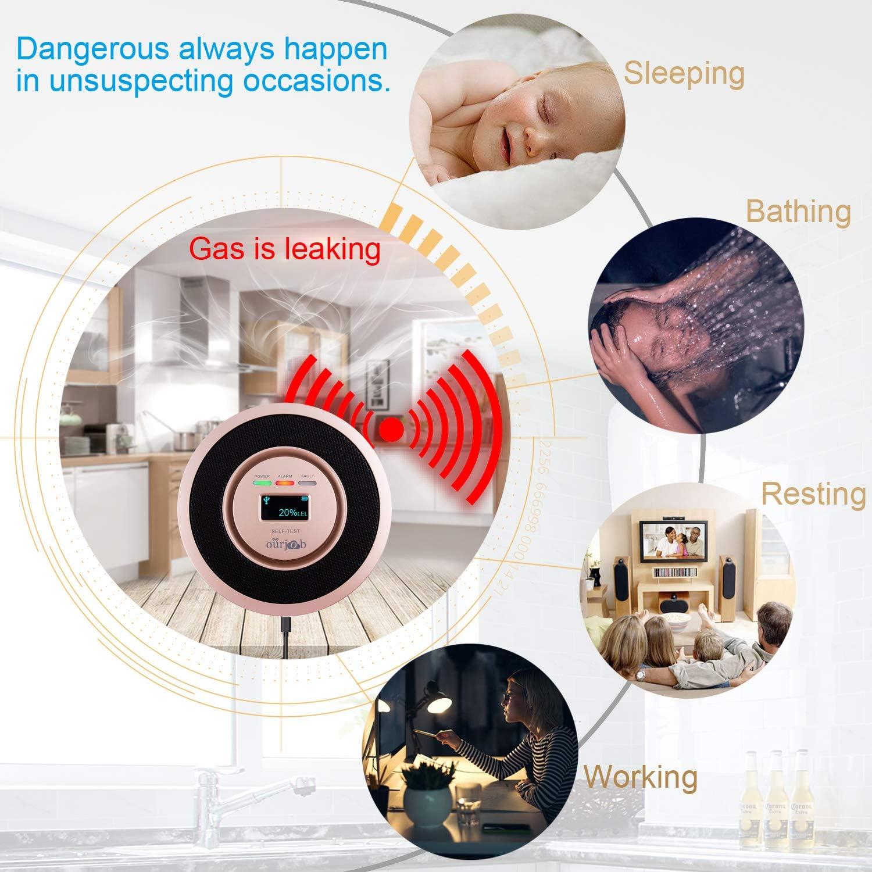 Alarma de Gas, Detector de Gas LPG/natural/ciudad, Alimentado por USB Sensor De Fugas De Gas Combustible Butano/Propano/Metano, con Advertencia de ...