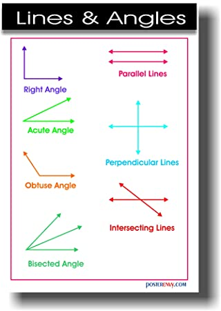 Amazon.com: Lines & Angles - Classroom Math Poster: Office Products