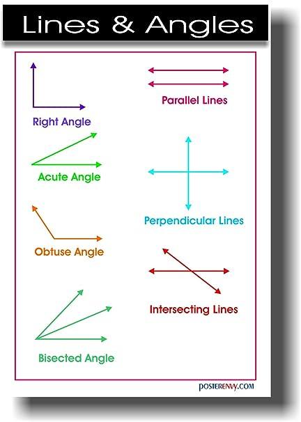 ผลการค้นหารูปภาพสำหรับ Lines math