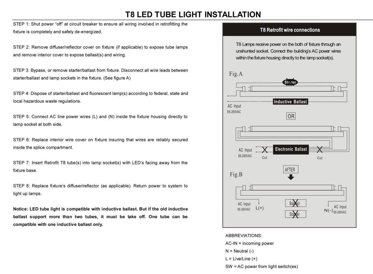 Pack Of 25 Led 8 Foot Tube Light Bulb 6000k Cool White Clear How To Install A Fluorescent Bypassing Ballast Leds Cover With Fa8 Single Pin T8 T10 T12 85v 265v Ac 45w 4800 Lumens 75w