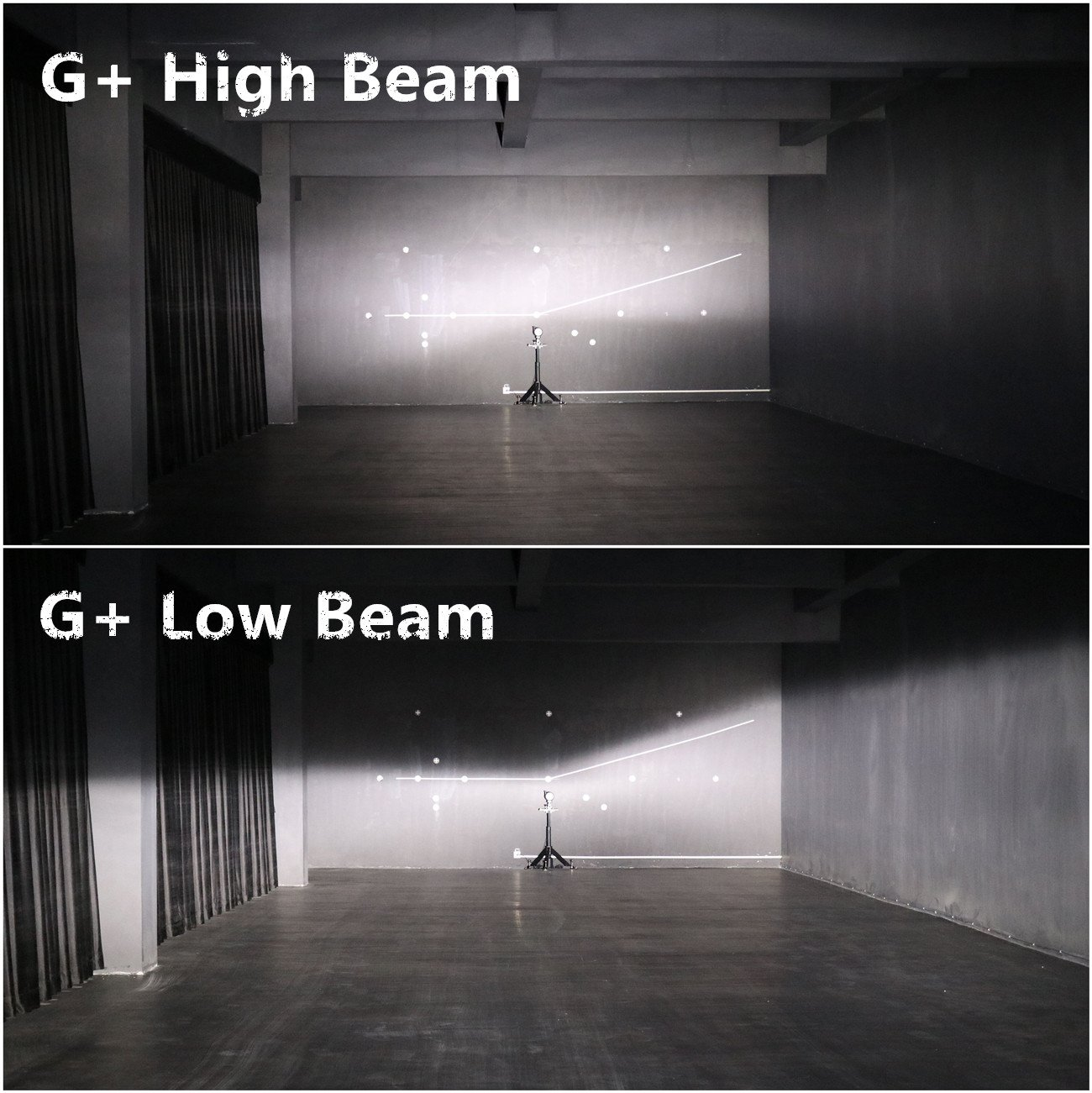 NG+ H7 - Faro delantero de alta luz de cruce, 8000 lúmenes ...