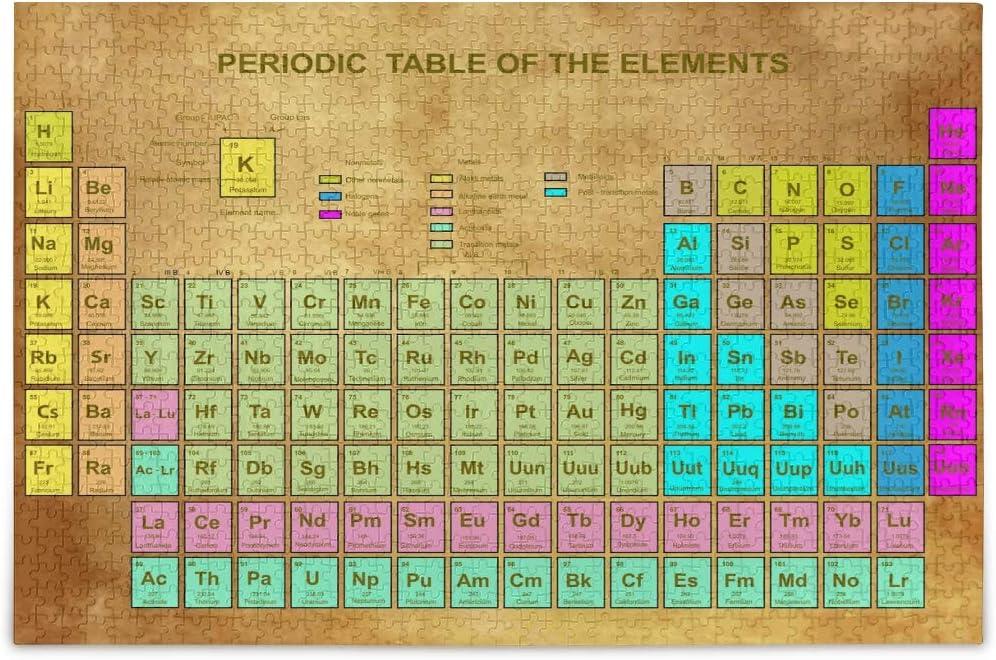 Amazon.com: MAHU Jigsaw Puzzles Periodic Table of The ...