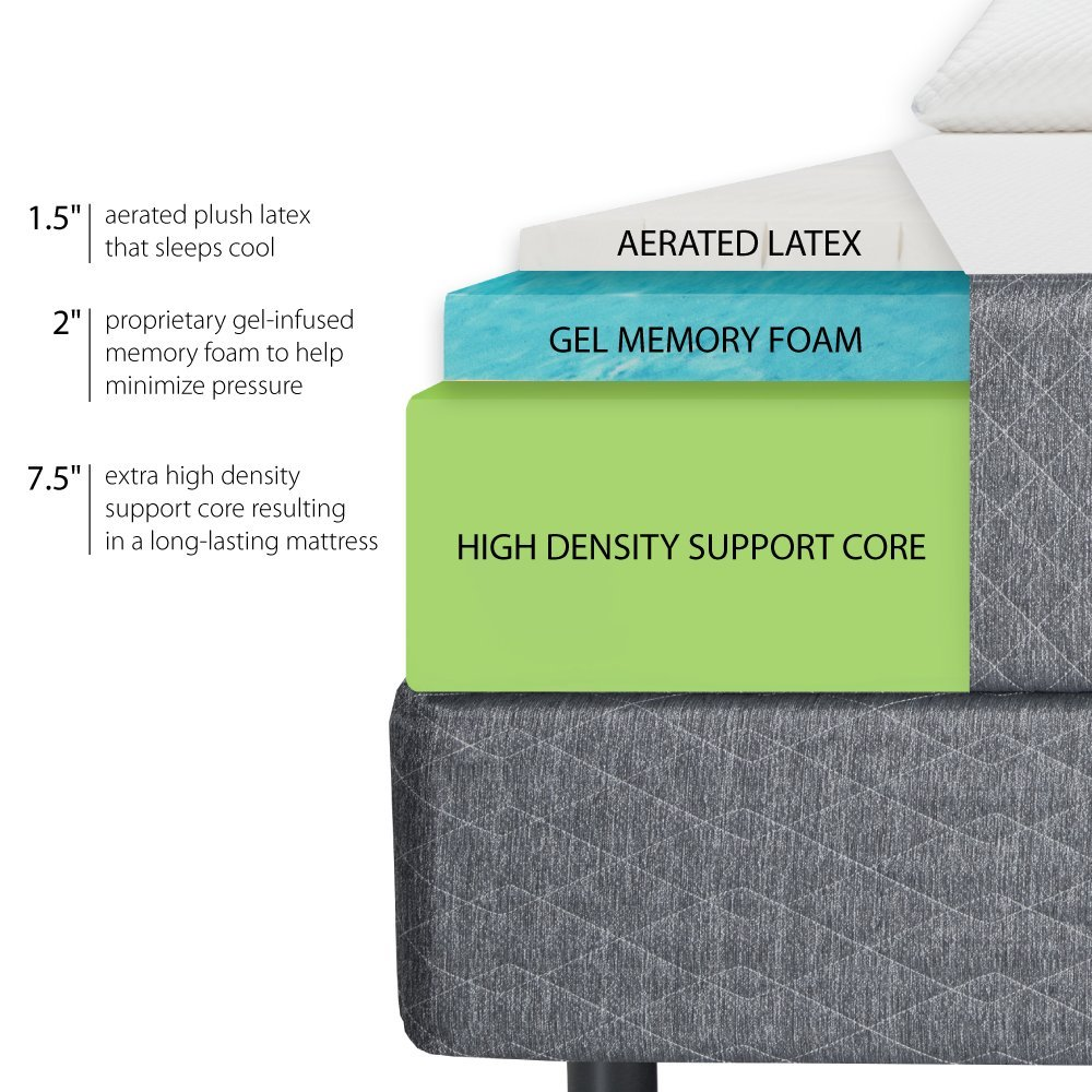 amazoncom ghostbed 11 inch cooling gel memory foam mattress with 20 year warranty queen amazon launchpad