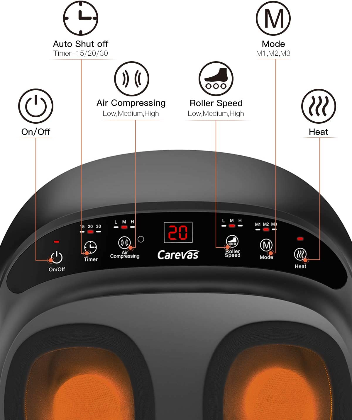 Carevas Foot Massager Machine, Shiatsu Kneading Foot Massager with Heat, Rolling, Air Compression, Pain Relief for Home Use: Health & Personal Care