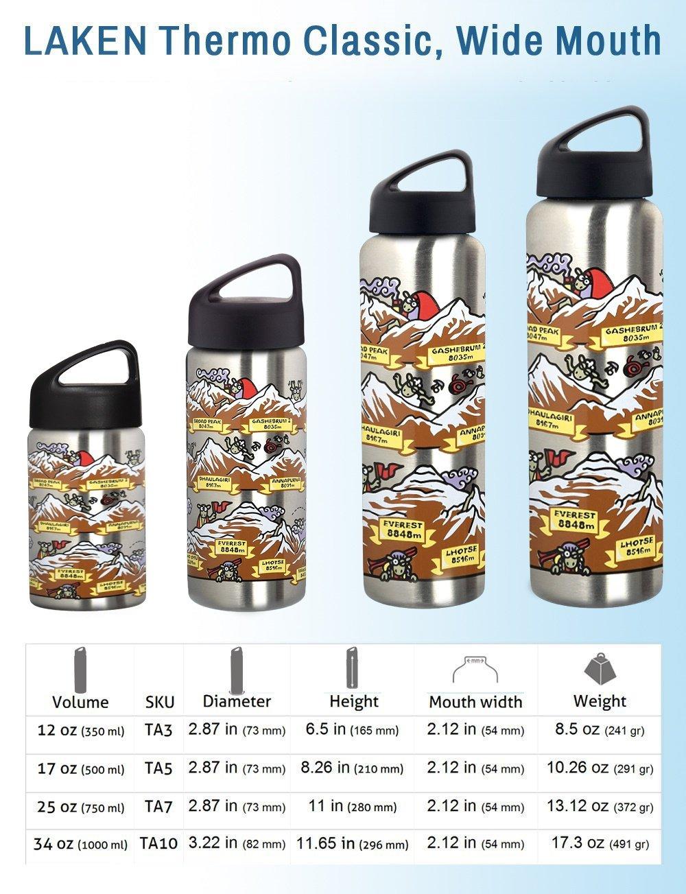 Laken Kukuxumusu Botella T/érmica