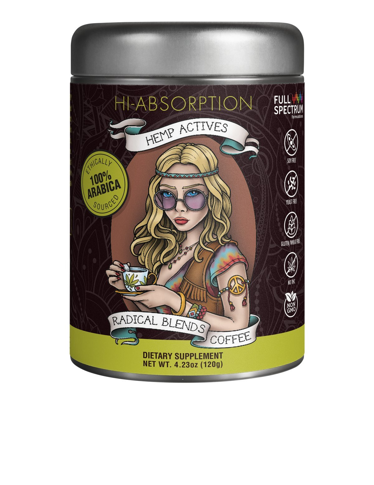 Hemp Oil Supplement with 100% Arabica Microground Coffee for Anxiety and Pain Relief - PCR Full Spectrum, Non-GMO, No THC, GMP Certified - High Absorption Support for Cellular Health (120 g)