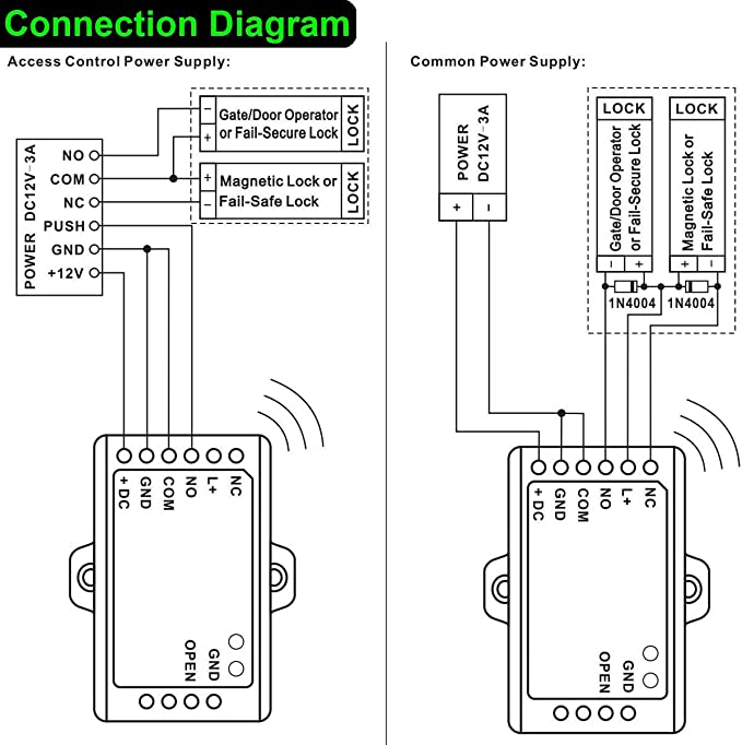 Amazon.com : SCPAMA 2.4Ghz Wireless Access Control System ... on everfocus wiring diagram, hes wiring diagram, sti wiring diagram, apollo wiring diagram, alarm lock wiring diagram, dsc wiring diagram, doorking wiring diagram, apc wiring diagram, inovonics wiring diagram,