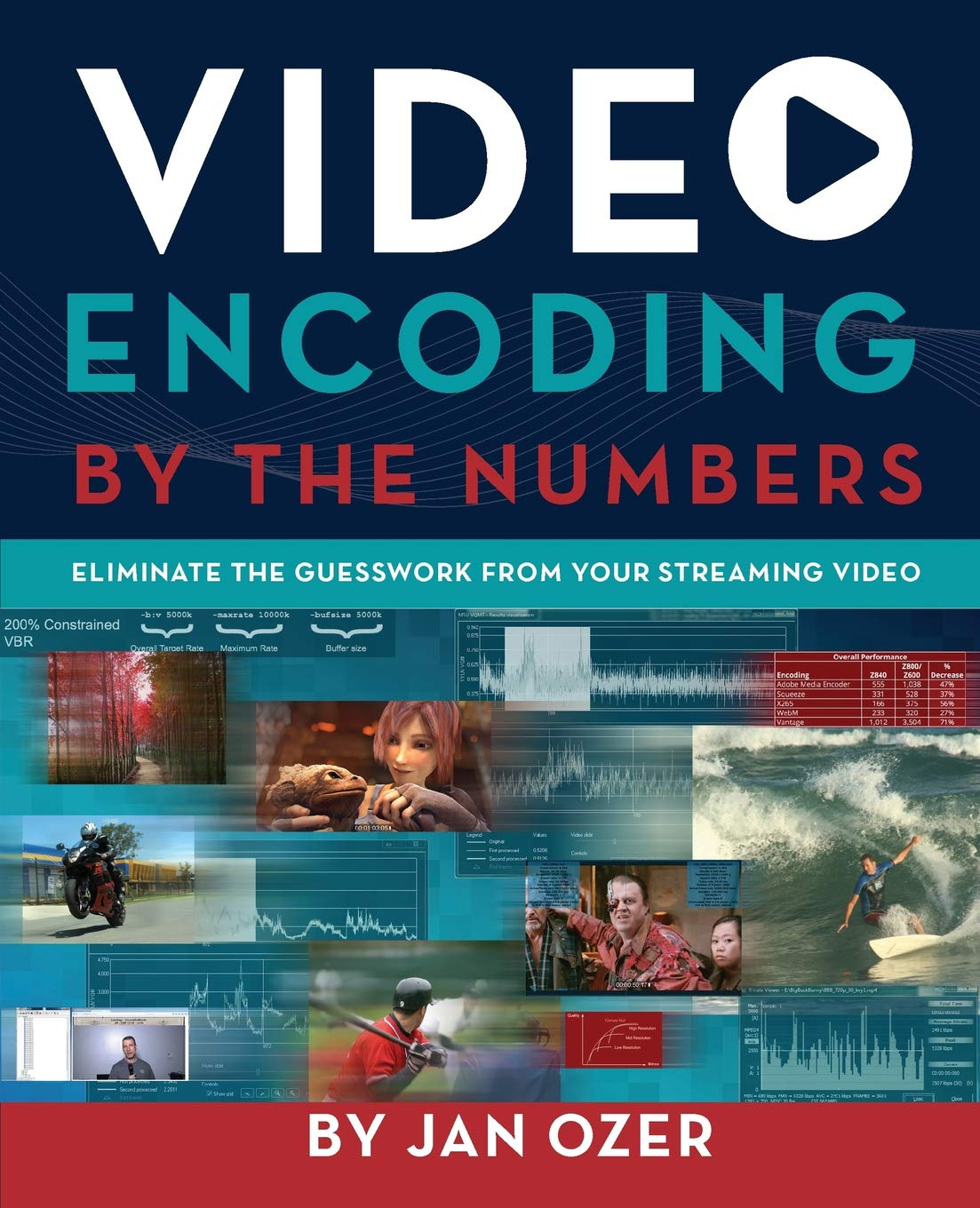 Video Encoding by the Numbers: Eliminate the Guesswork from