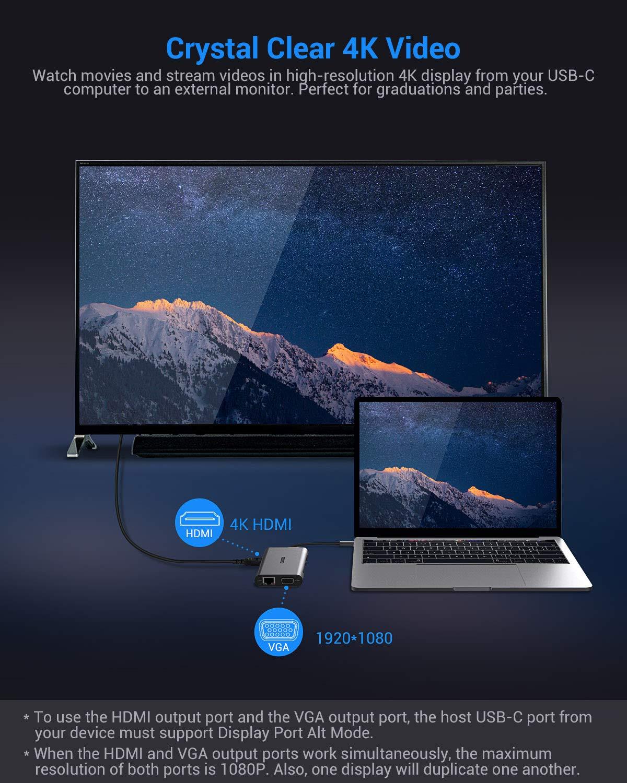 USB C Hub, USB C Adapter, EUASOO 10 in 1 Thunderbolt 3 hub 1000M RJ45 Ethernet, 4K HDMI, VGA, USB 3.0 Ports, PD 2.0 Charging Port, Card Reader, Audio Mic Port MacBook, Chromebook More by EUASOO