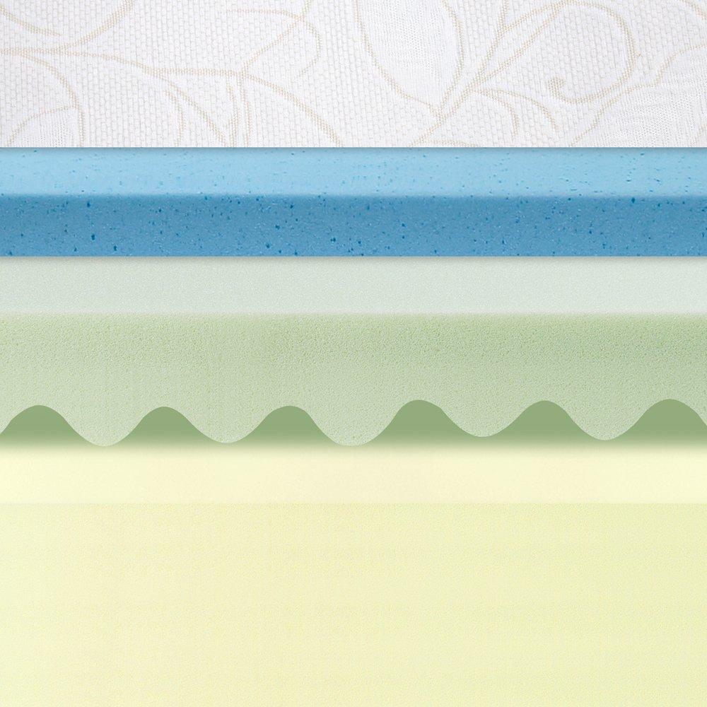PrimaSleep 7''/9''/11'' Dura Deluxe Comfort Memory Foam Mattress