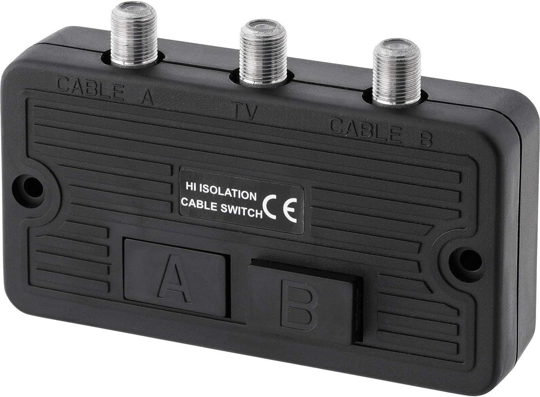 Conmutador distribuidor – Cable SAT TV DVB-T HD Digital HDTV 4K UltraHD 3D – para sistemas de bk y satélite – F hembra