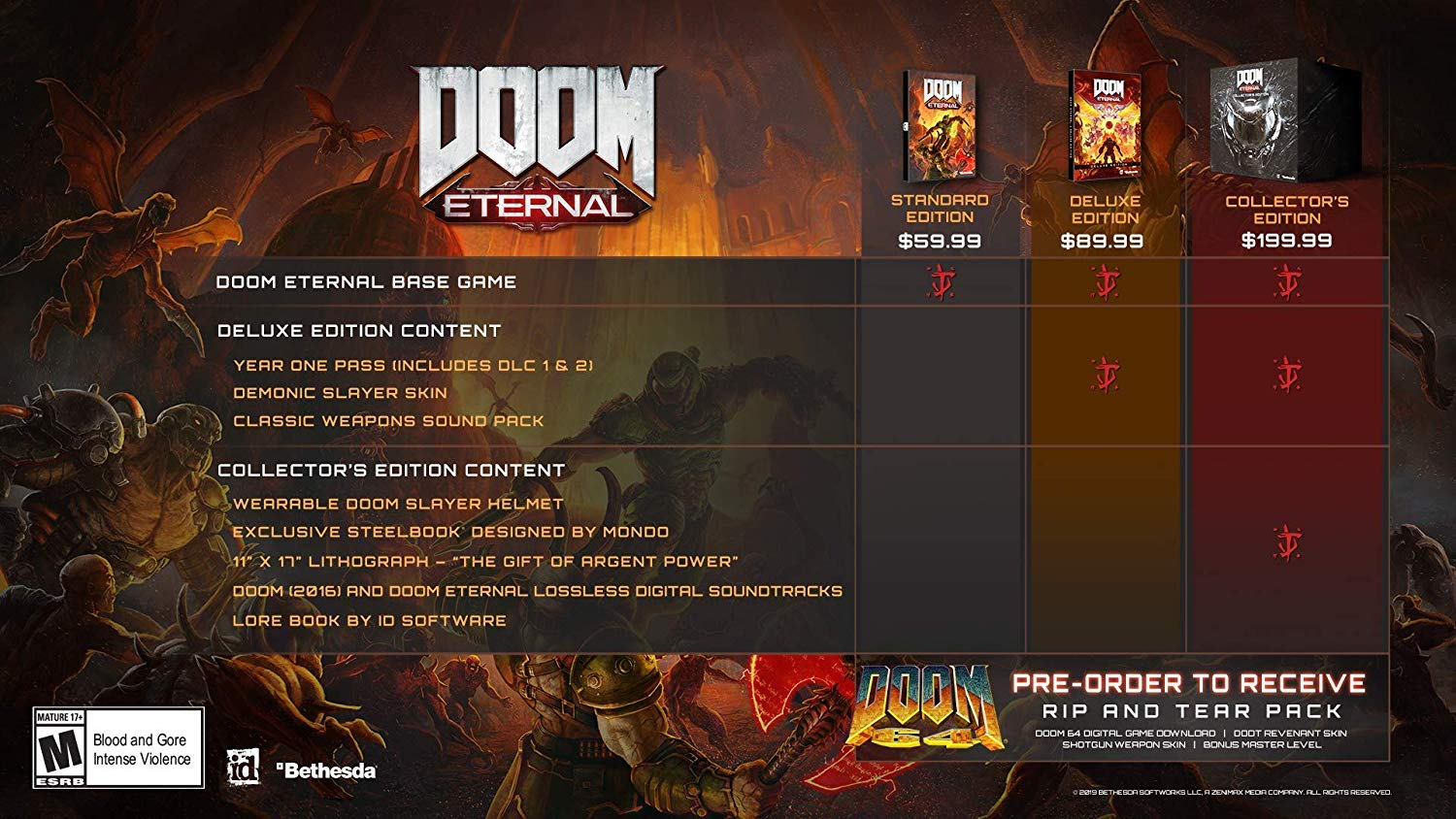 Amazon Com Doom Eternal Collector S Edition Pc Video Games