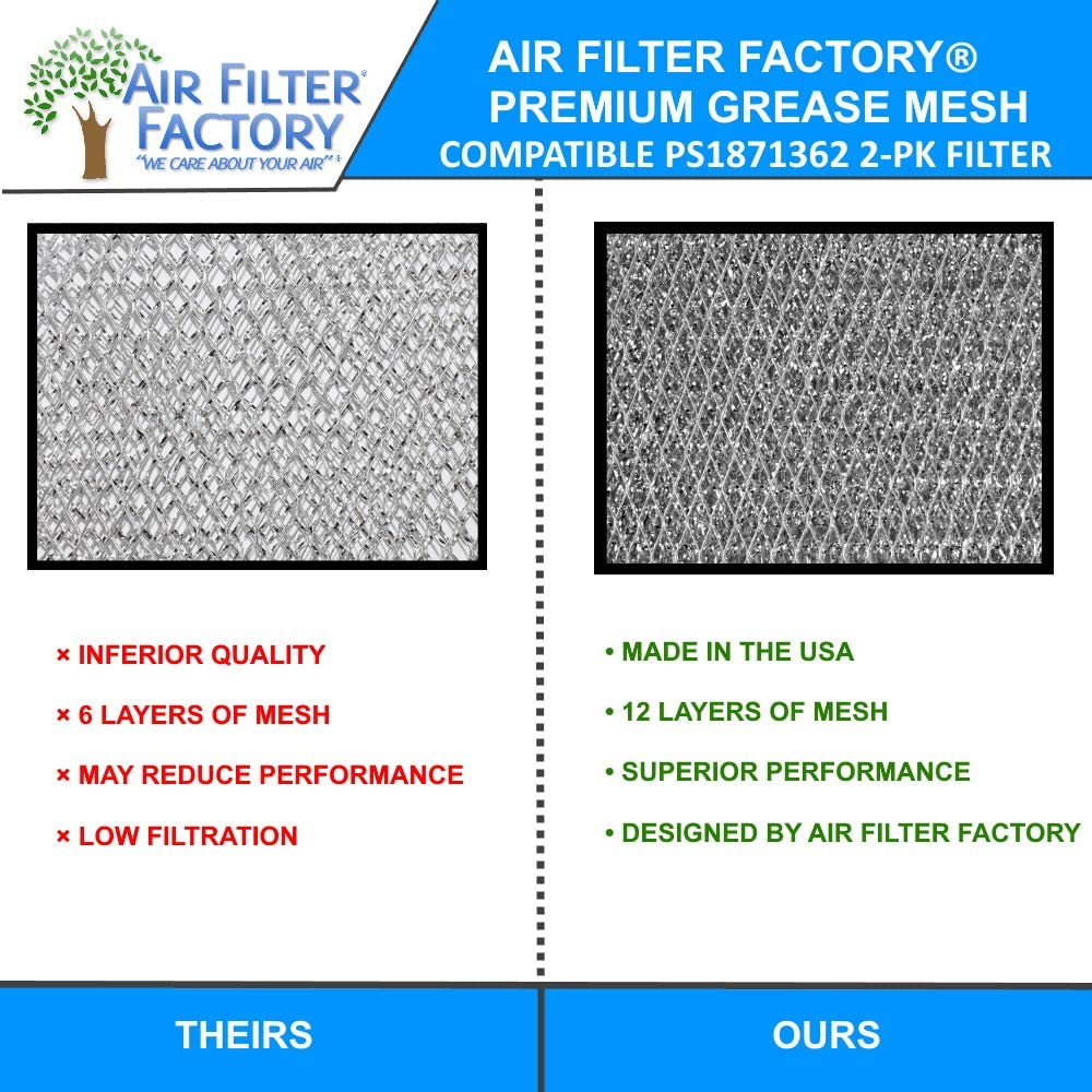 Air Filter Factory Compatible Replacement for Whirlpool 2304686 Grease Mesh Microwave Oven Filter