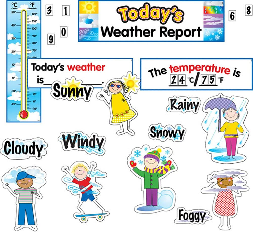 Free Weather Images For Kids, Download Free Clip Art, Free Clip Art on  Clipart Library