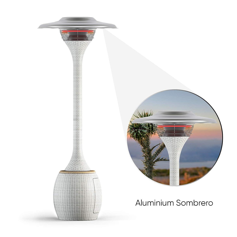 Idrobase Pippo: Seta Estufa Eléctrico De Calentamiento para Espacios Interiores y Exteriores: Amazon.es: Jardín