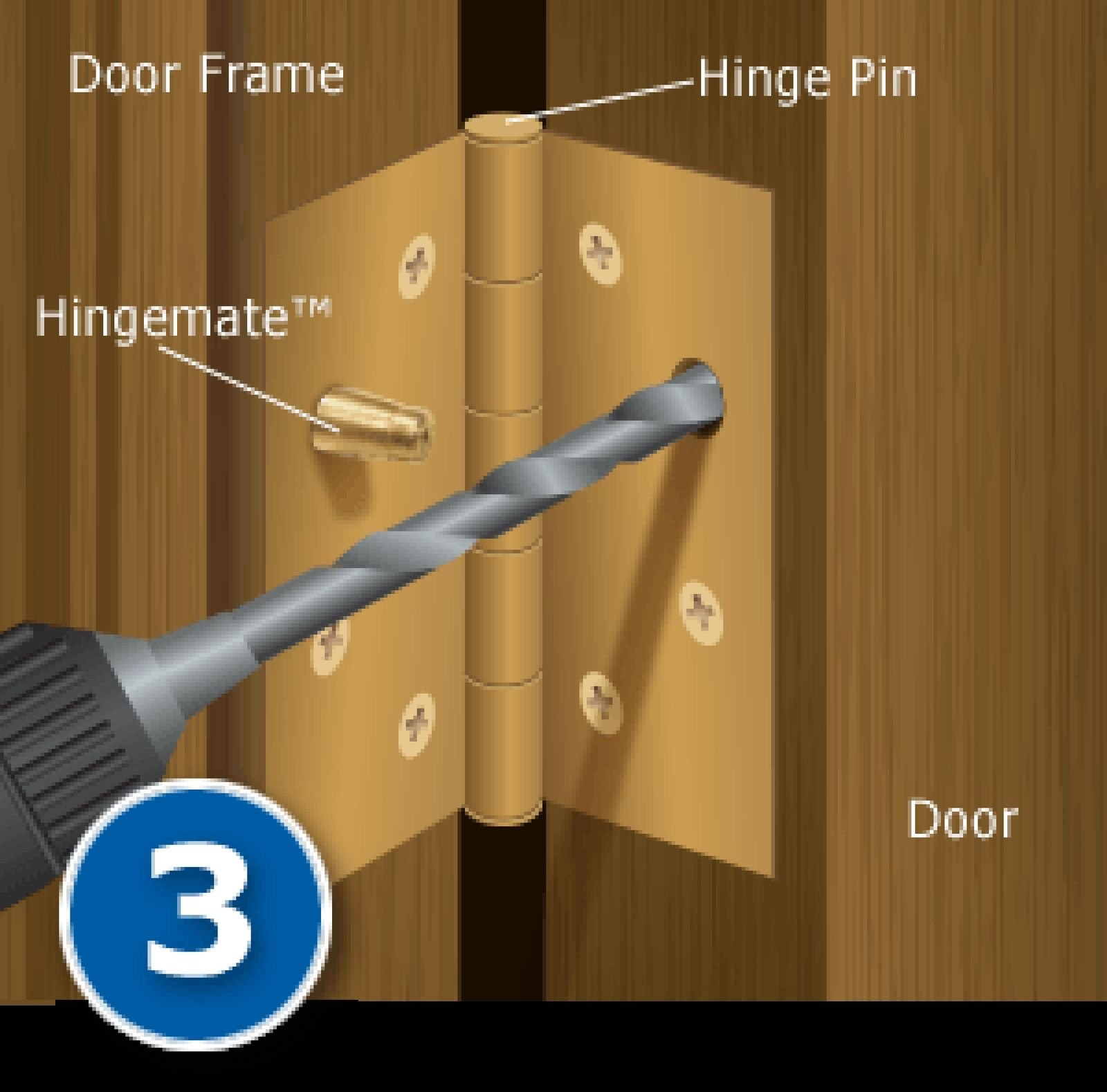 HINGEMATE™ DOOR SECURITY PINS, 3 PACK KIT