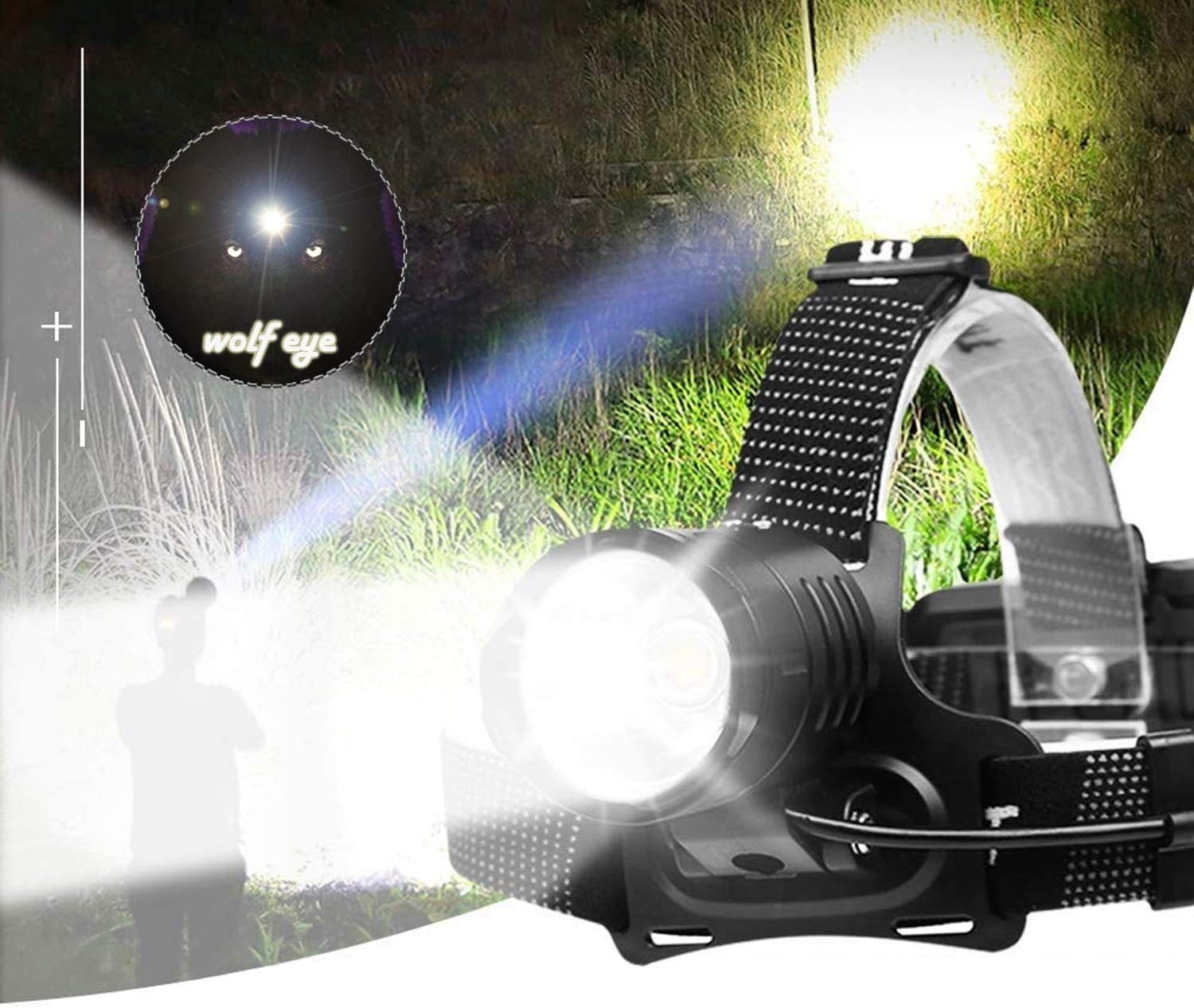 Rechargeable Headlamp, 10000 Lumens Super Bright Led Headlamp with Batteries Included, Zoomable, 3 Modes, Waterproof Best Headlights for Adults, Camping, Hiking, Exploration, Outdoor: Home & Kitchen