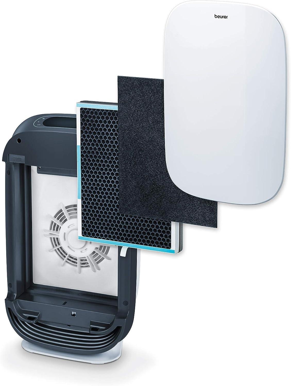 Luftreiniger-Filter-Variation-Aktivkohlefilter-Vorfilter-HEPAFilter
