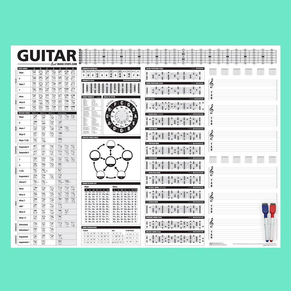 Amazon.com: Best Music Stuff The Creative Guitar Poster + The ...