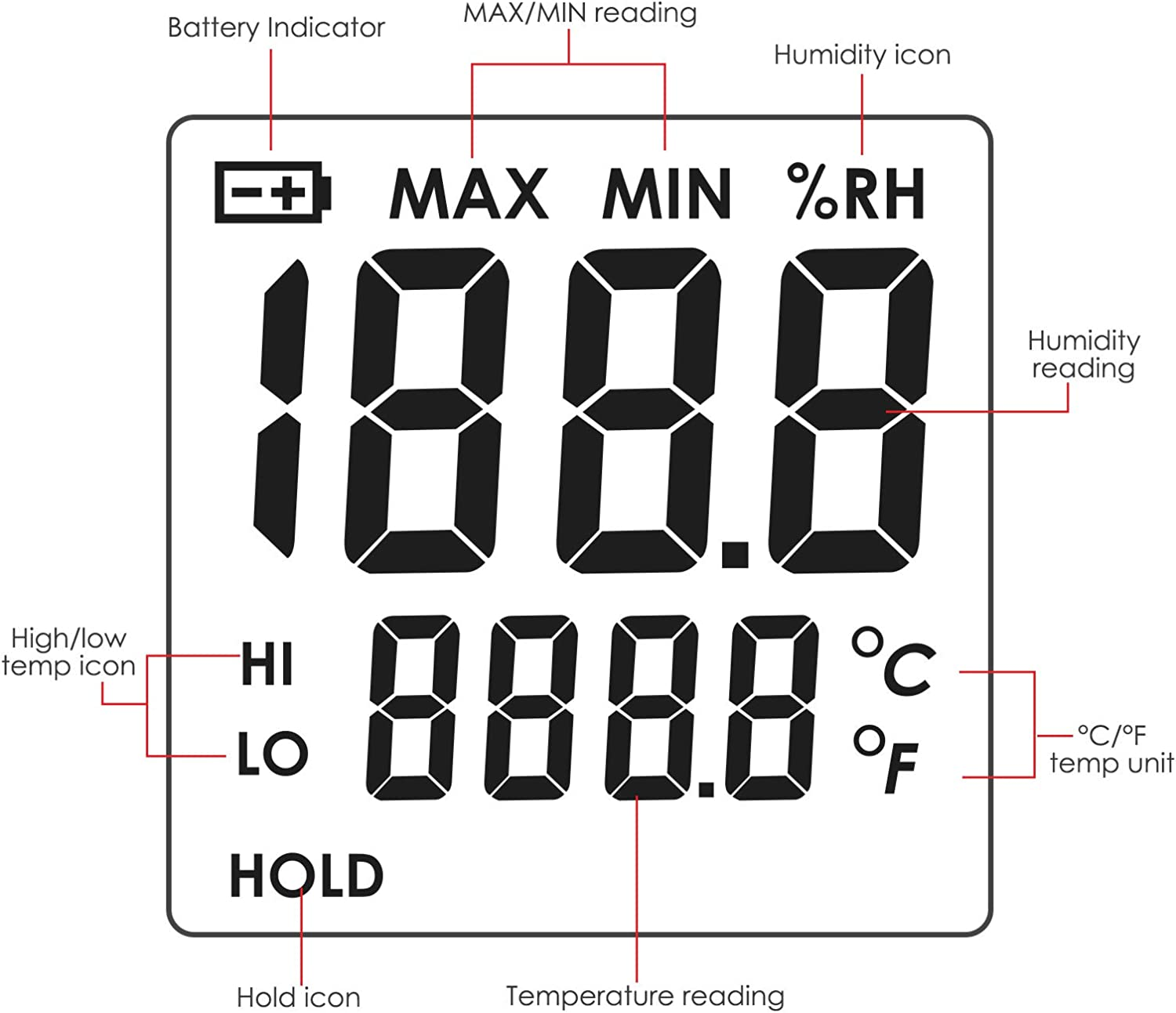 Handheld Digital Humidity & Temperature Meter 0~100% RH/ -30~70°C (-22~158°F) LCD Display Backlight Moisture Thermo Hygrometer Thermometer Small Tester Gauge for Home Kitchen Indoor Outdoor 61mKSY2C-YL