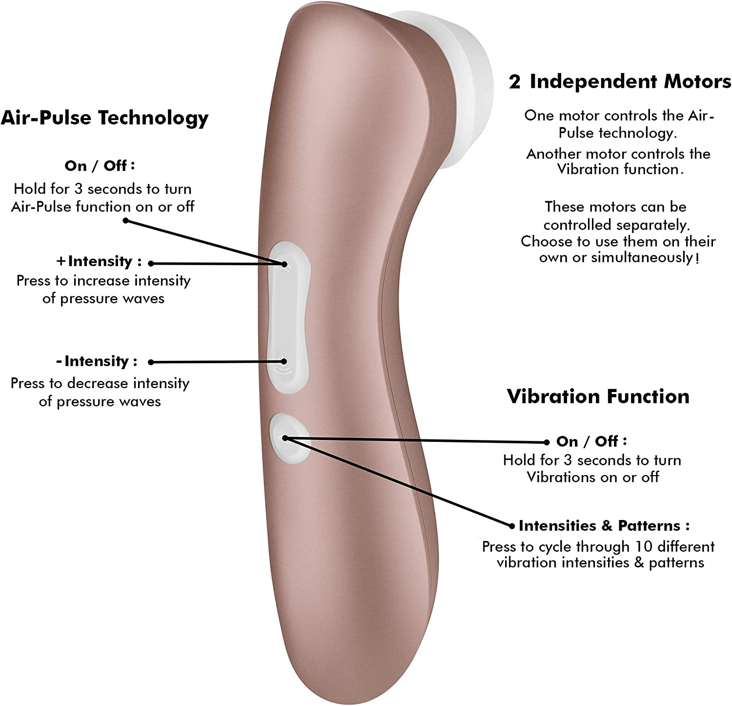 Satisfyer Pro 2 Air Pulse Clitoris Stimulating Vibrator Non Contact Clitoral Sucking Pressure Wave Technology Vibration Waterproof Rechargeable Health Personal Care