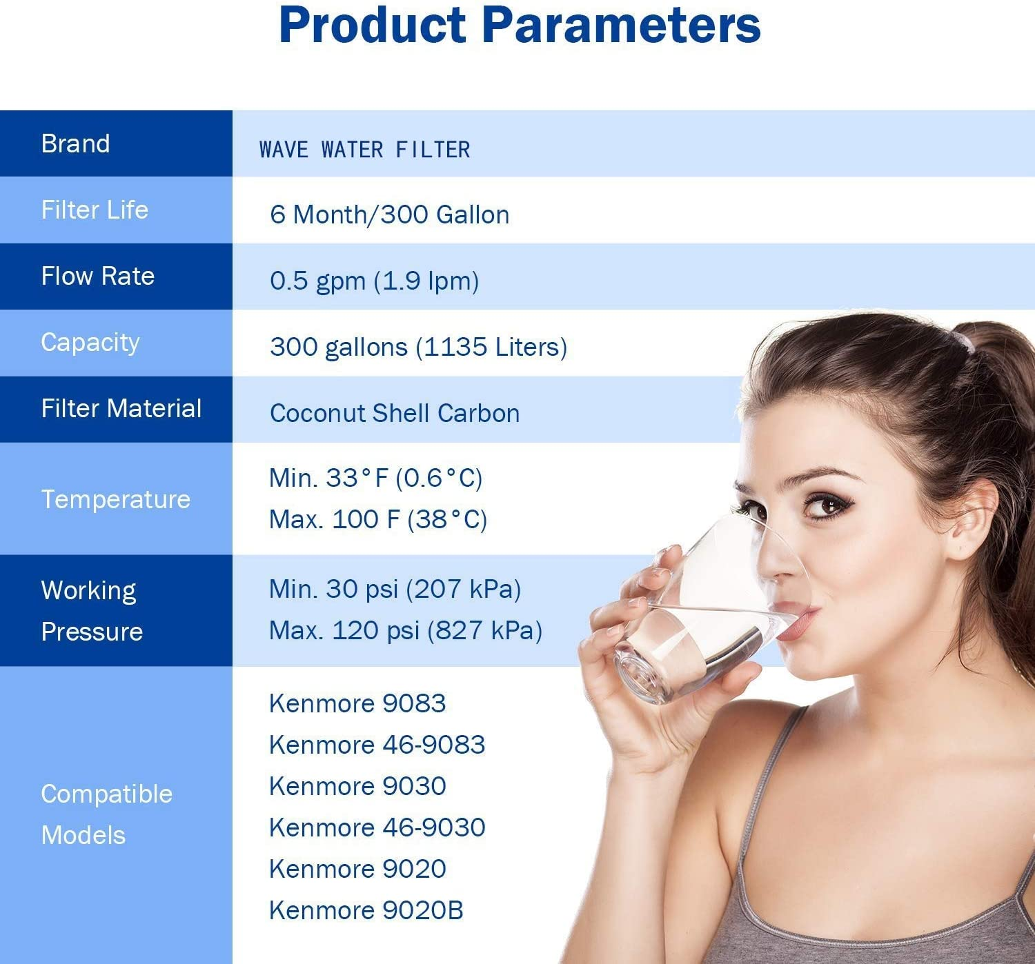 EDR3RXD1 Kenmore 9083 iFWdigi 4396841 Water Filter Cap Compatible with 4396710 P2RFWG2 Kenmore 9030-3-Pcs Filter 3