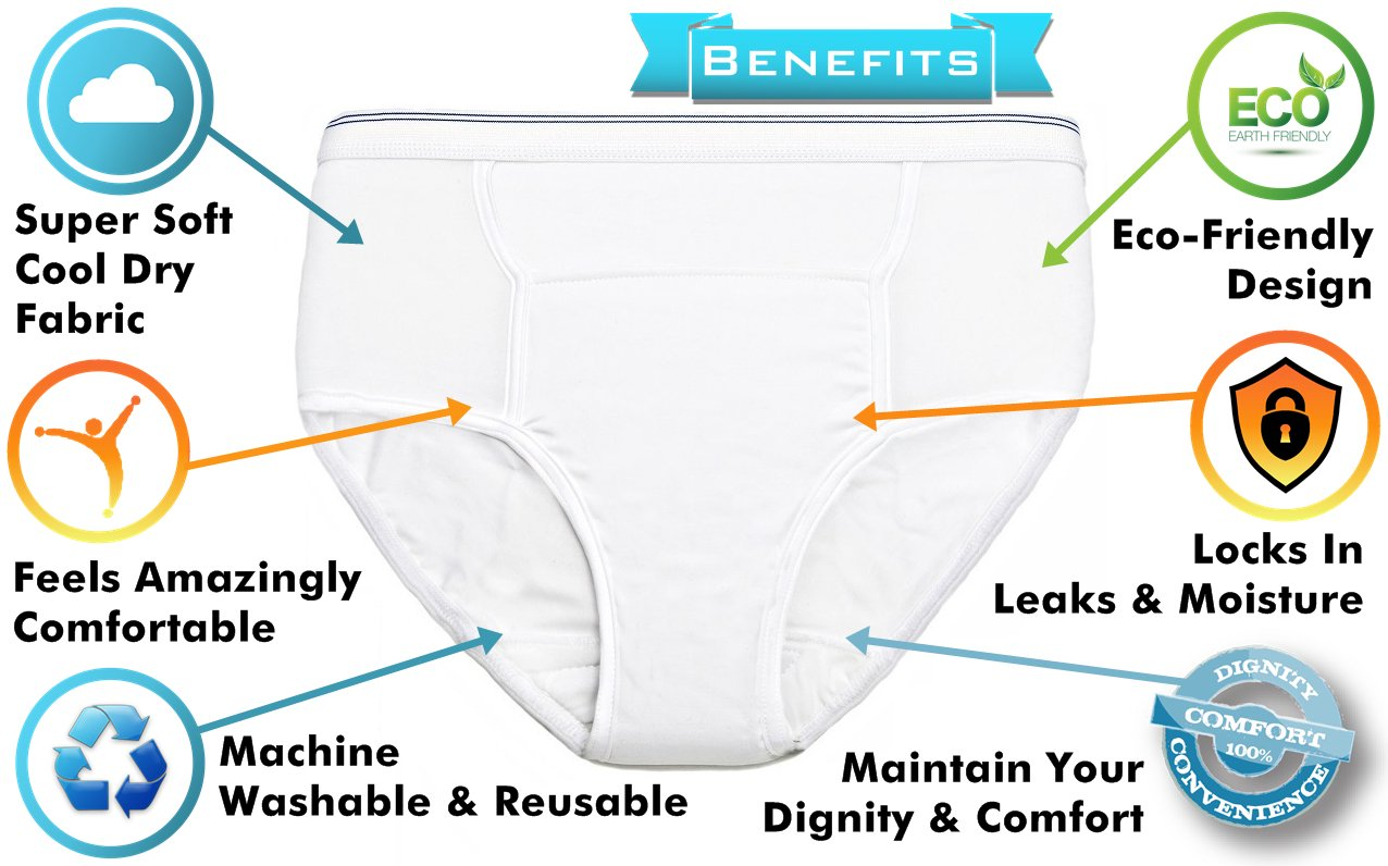 Mens Reusable Cool Dry Incontinence Adult Briefs – Adult Diaper Alternative – Natural Real Fit Cotton Underwear - Peace Of Mind Protection You Can Depend On (Single Pack, Medium)