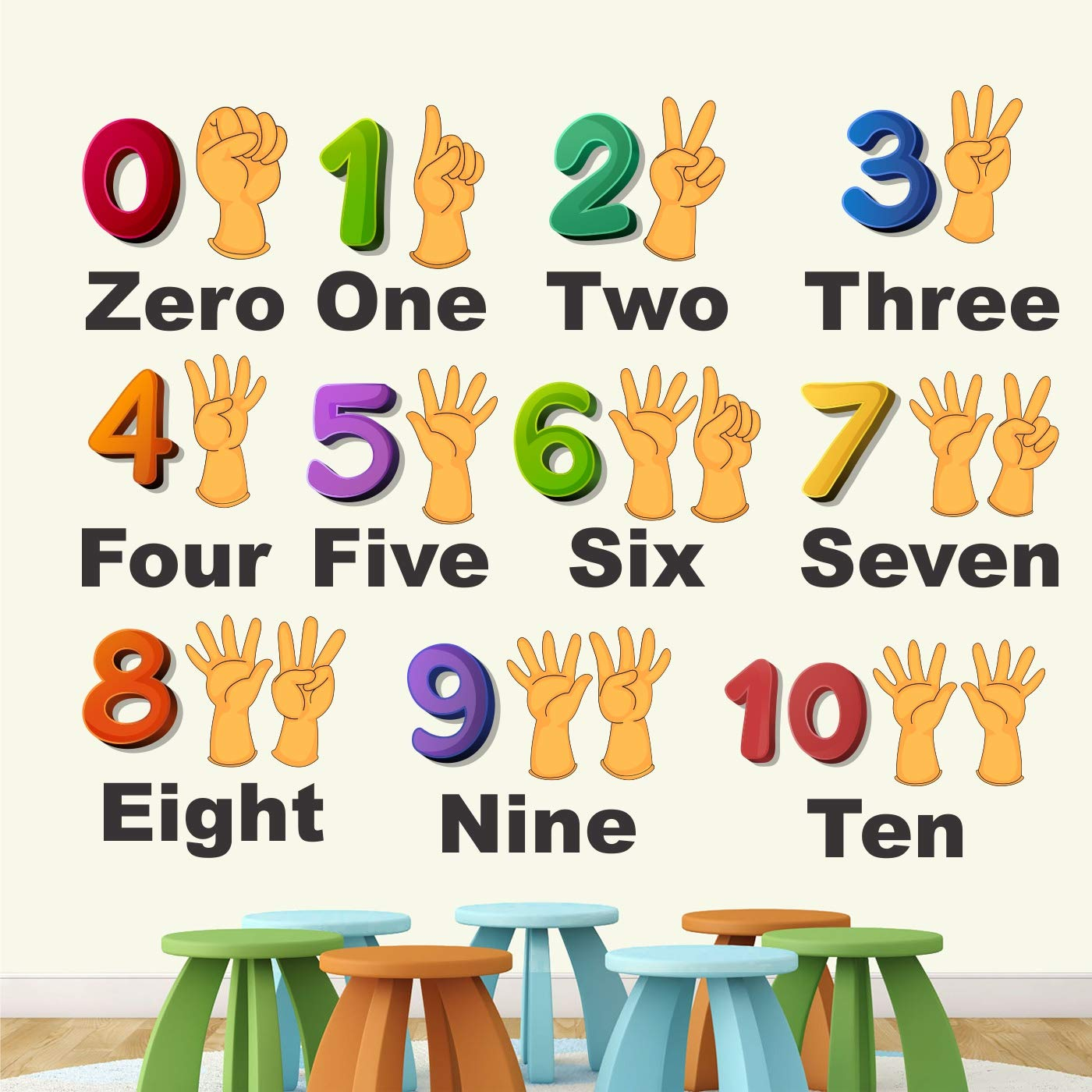 kids learning chart number