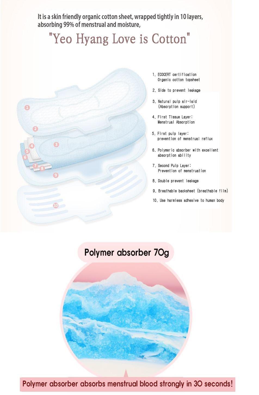 YEO HYANG Toallas sanitarias de algodón menstruales (60 total), Pack de 3: Amazon.es: Salud y cuidado personal