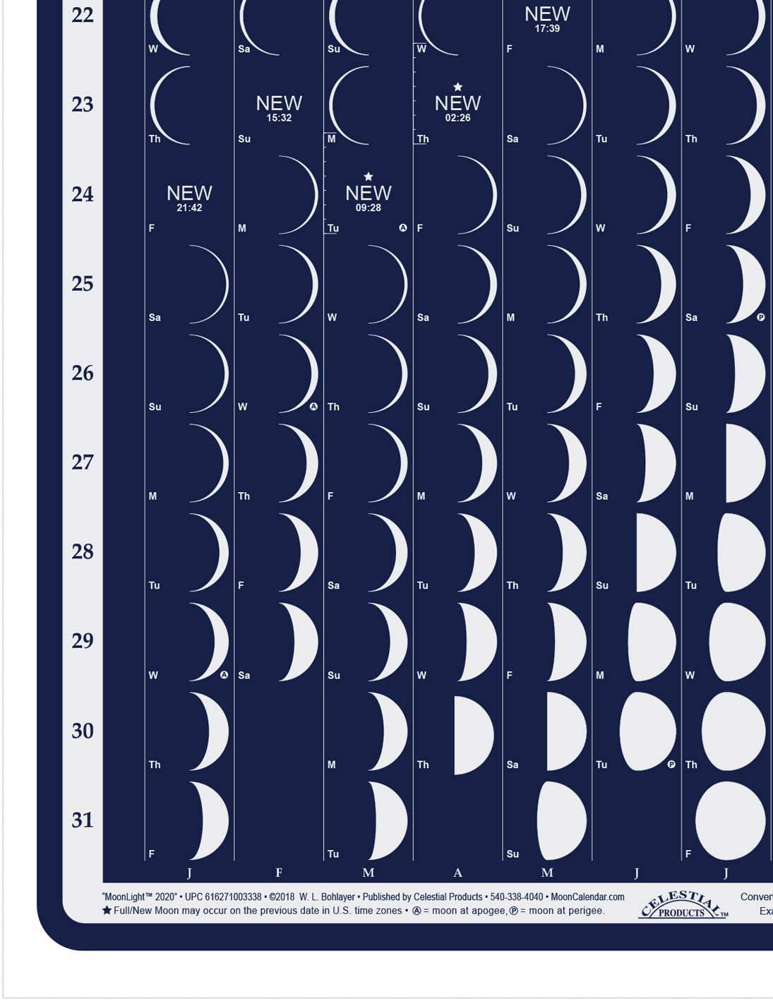 may moon calendar 2020