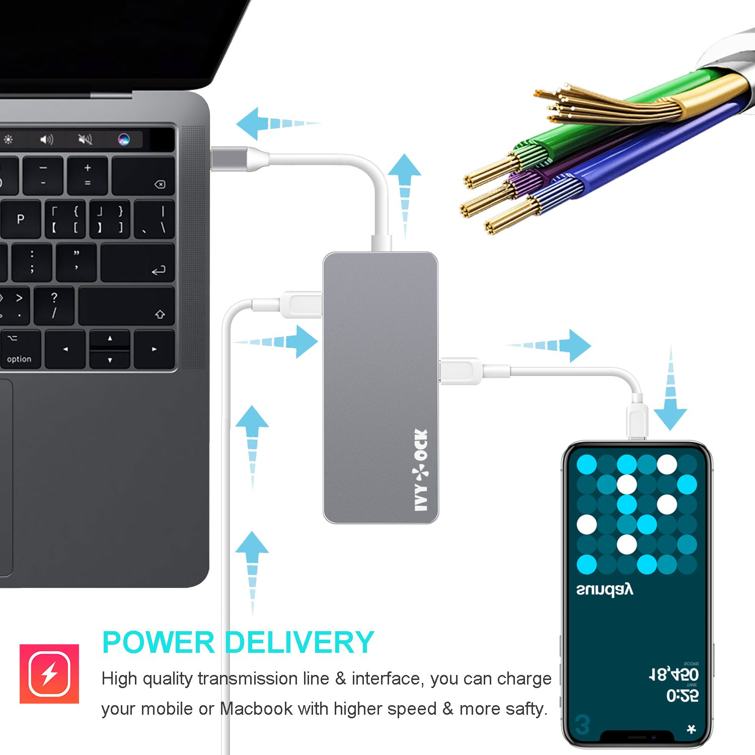 USB C Hub, IVYOCK Type C Hub Dongle with HDMI, Gigabit Ethernet, Type-C Charging Port, USB 3.0/2.0 Ports, SD/Micro SD Card Reader, USB-C Adapter for MacBook Pro/Pixelbook/Dell XPS/Yoga and More by IVYOCK (Image #3)