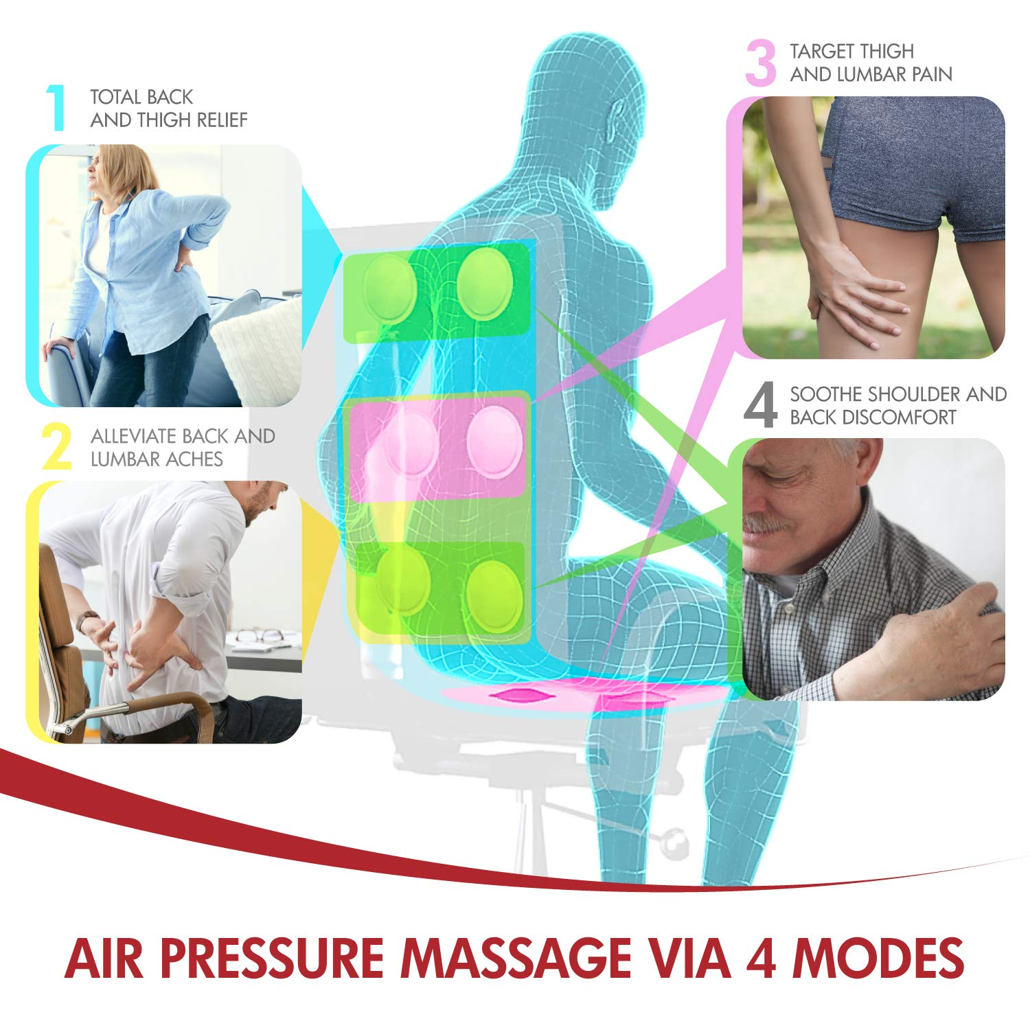 Viotek Air Comfort Massage Cushion | Shiatsu Relief for Gaming or Office Chair, Car Seat | 4-Point Targeting for Shoulders, Back and Leg Massager for Circulation by Viotek (Image #4)
