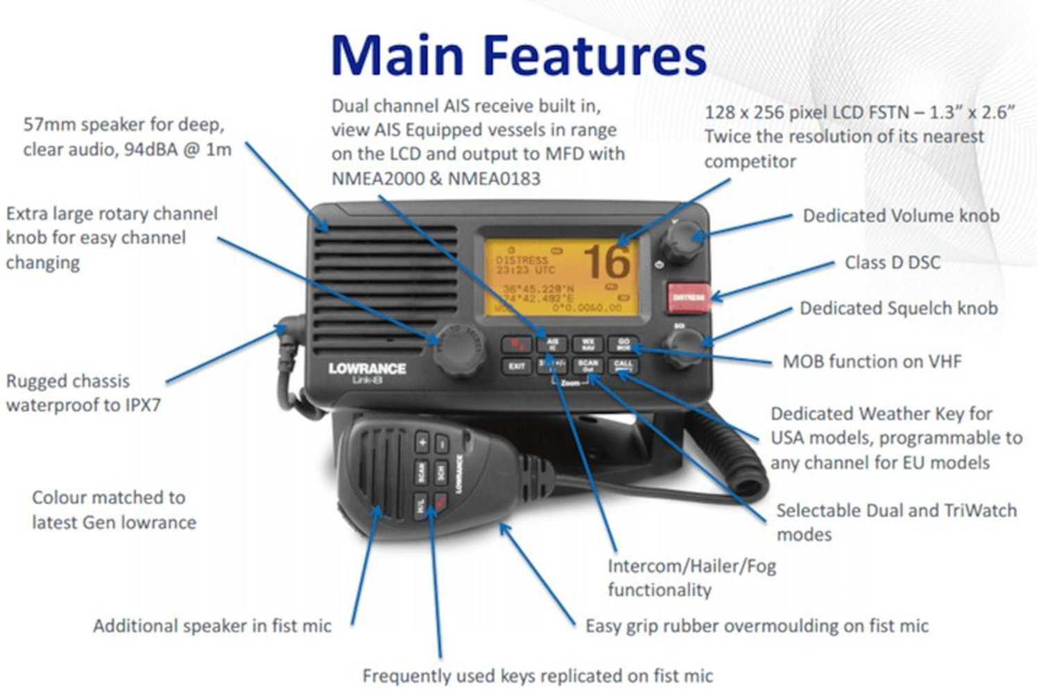 Lowrance Link 8 Vhf Radio W Ais Nmea 2000 Connectivity Dsc 551 Wiring Diagram Sports Outdoors