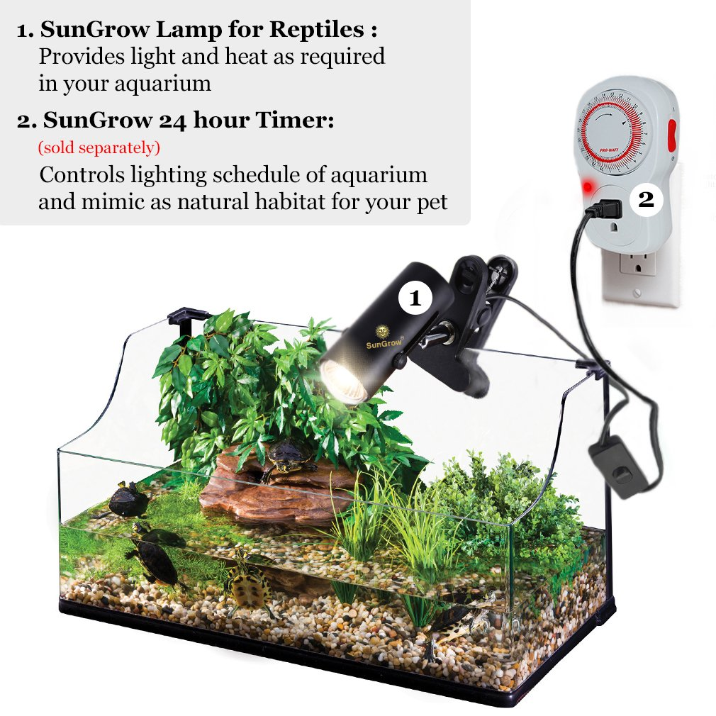 110-volt Heat Light Fixture for Reptiles -- Unique 360° Rotating Lamp Head - Securely Clamps or Hangs in your Turtle, Snake, Lizard or Amphibian Tank - Reliable & Easy to Use - Bulb not included