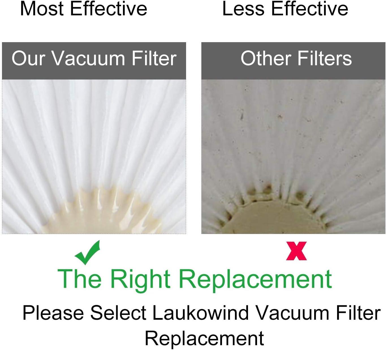 Killer Filter Replacement for FILTREC RHR950G05B5