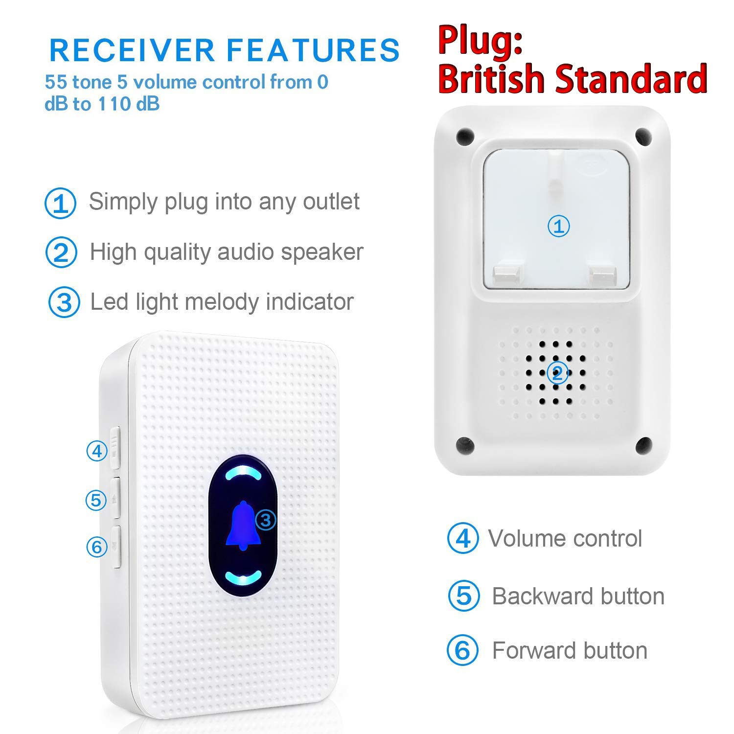 Daytech Wireless Door Sensor Magnetic Alarm Chime Entry Alert For Home Garage Retail Store Apartment Office Security 1 Receiver /& 2 Magnetic Sensor