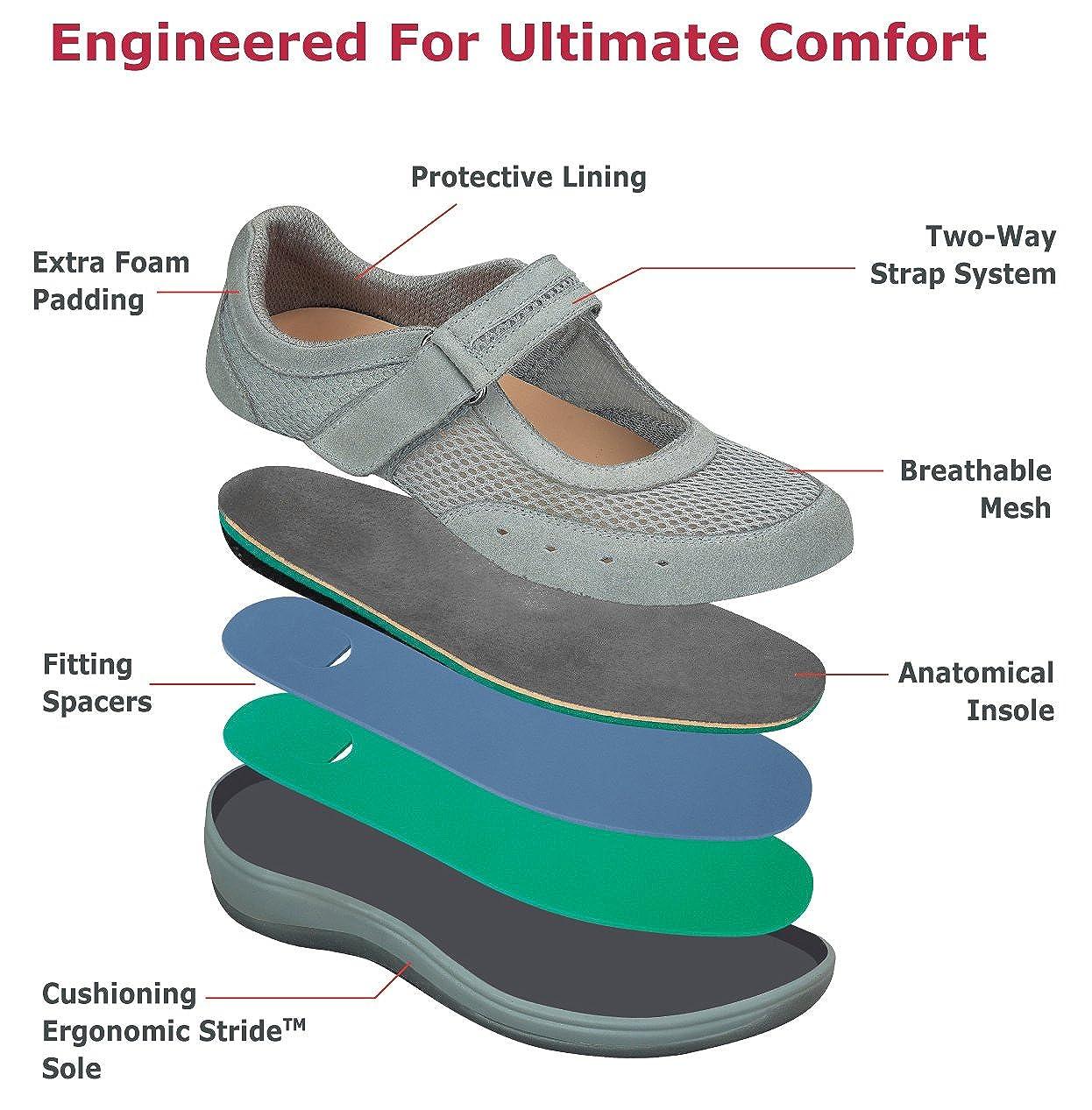 Amazon.com   Orthofeet 853 Womens Comfort Diabetic Therapeutic Extra Depth Shoe   Walking