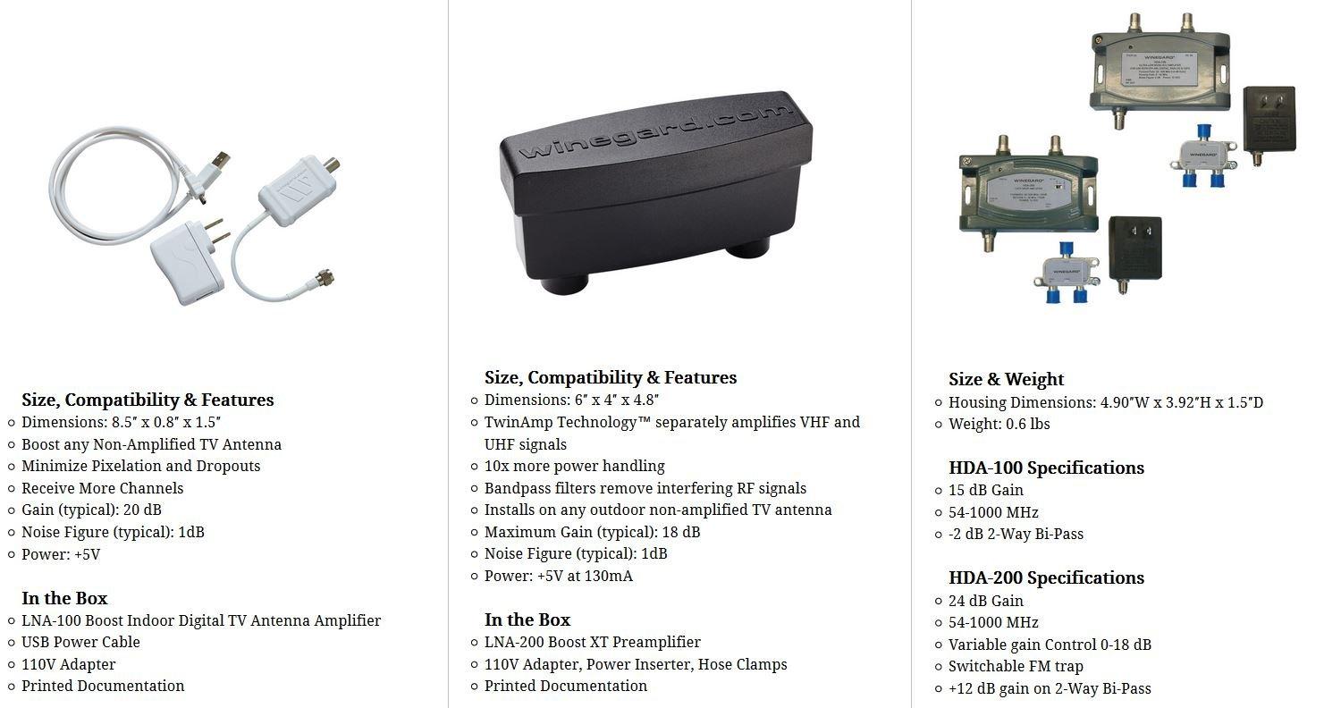 winegard lna 200 boost xt hdtv preamplifier tv antenna amplifier rh tibs com