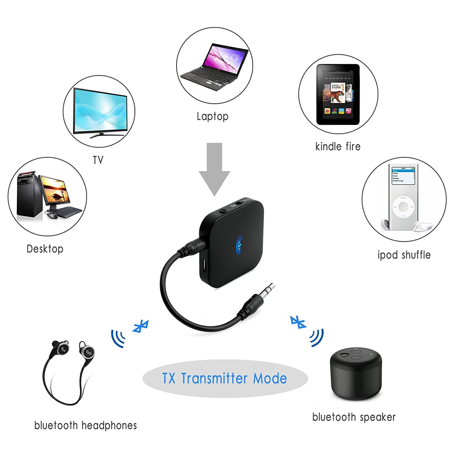 Amazon.com: Rockrok Bluetooth Transmitter and Receiver, 2-in-1 Wireless 3.5mm Audio Adapter for Headphone, Speaker, MP3/MP4, iPhone, TV Home Stereo Sound ...