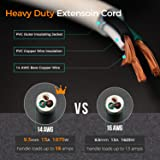 FIRMERST 1875W 3 Feet Extension Cord Low Profile